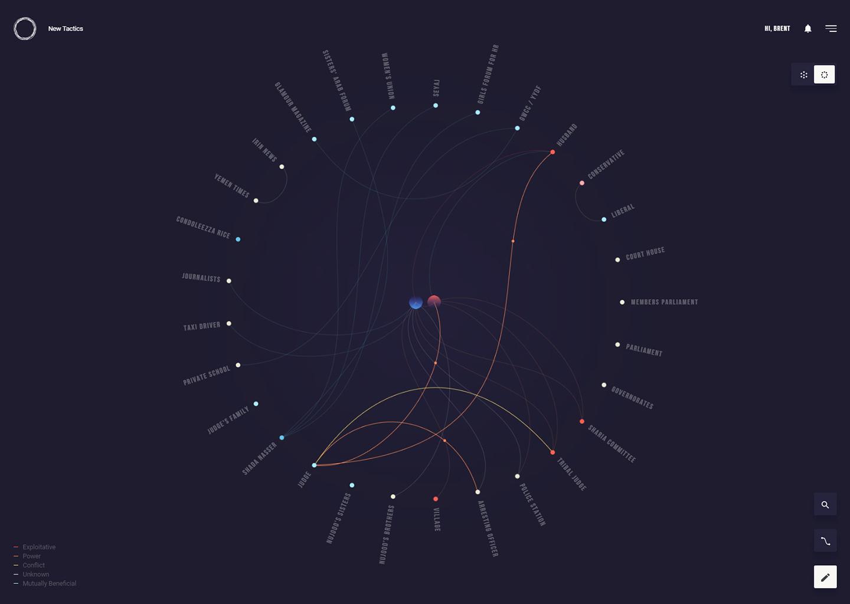 TMT Chord Diagram Example